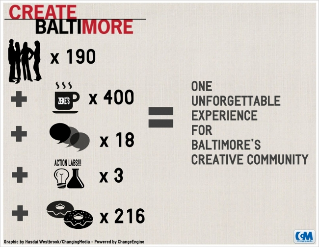 CreateBaltimoreCreativeArithmetic - ChangingMedia
